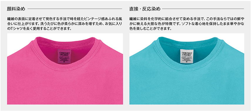 Comfot Colorsの生地特徴