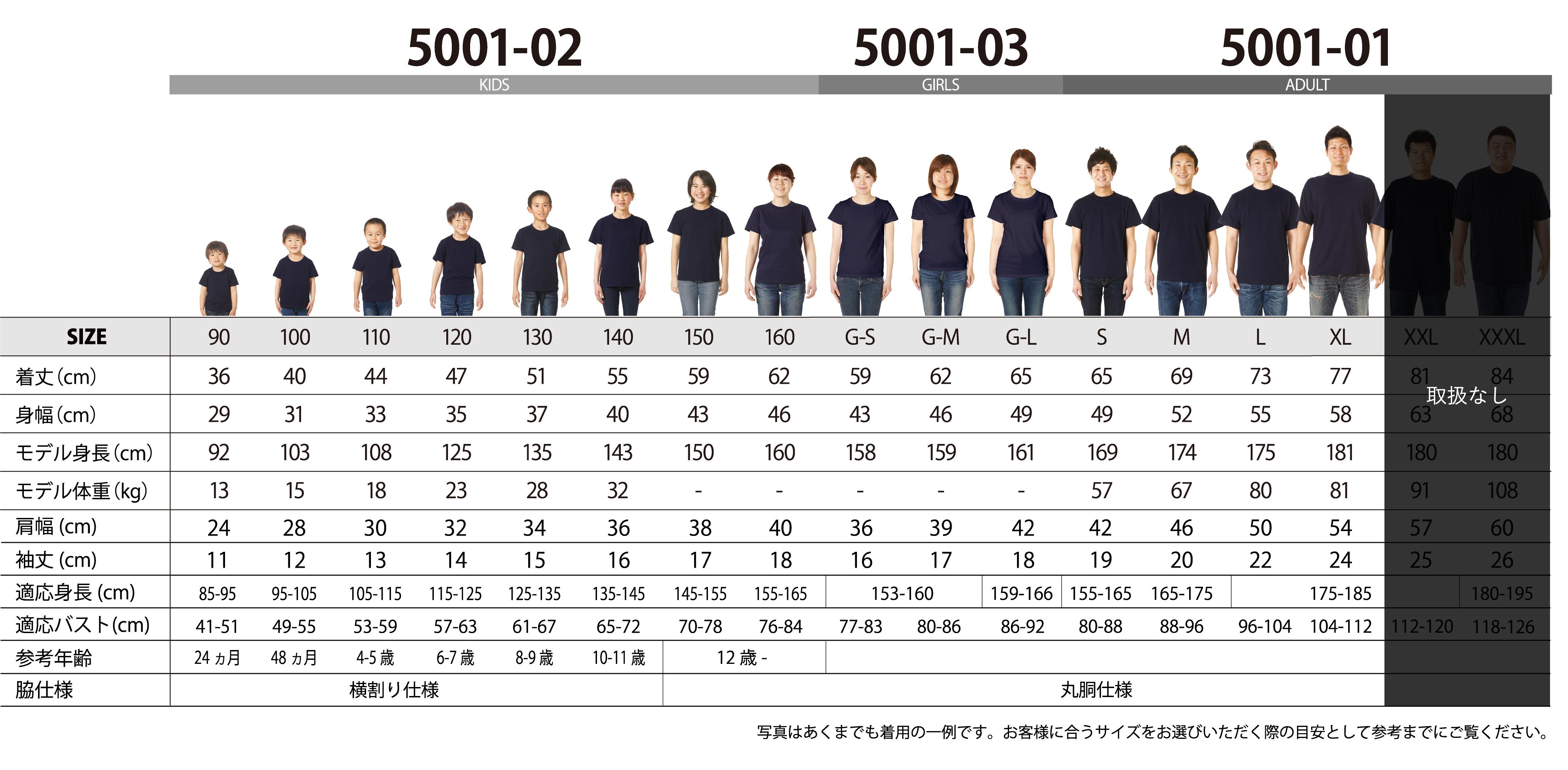 5001-01(男性用)、5001-03(女性用)、5001-02(キッズ)シルエット詳細