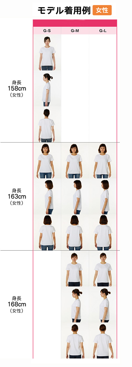 Tシャツシルエット比較(女性)