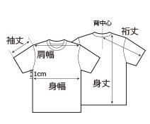 Tシャツのサイズイメージ